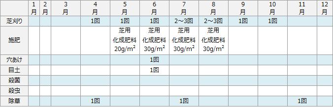 管理方法_05