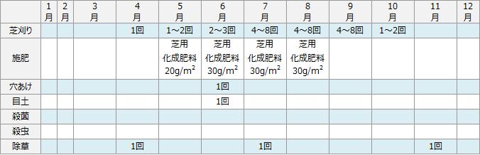 管理方法_11