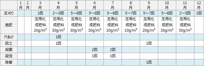 管理方法_23