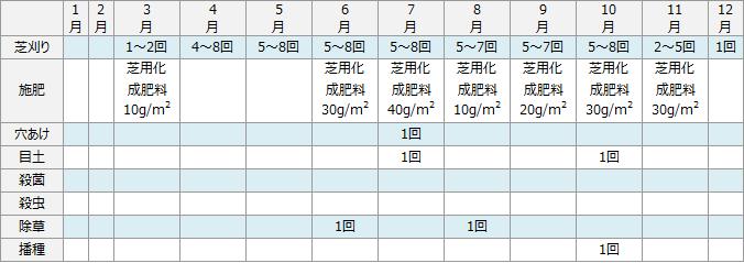 管理方法_29